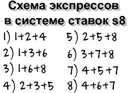 экспрессы s8