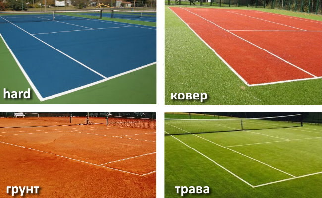 Виды грунтовых покрытий теннисного корта