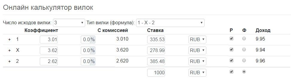 Пример использования онлайн калькулятора вилок