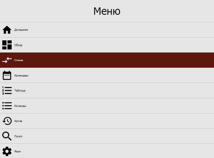 Развернутое меню в разделе «Статистика»
