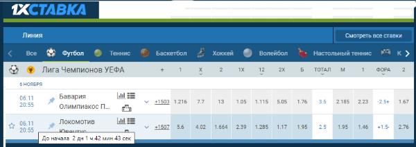 Прогноз матча Локомотив Ювентус в ставках у букмекеров