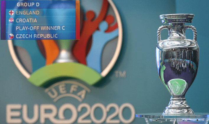 Разбор группы D на евро 2020