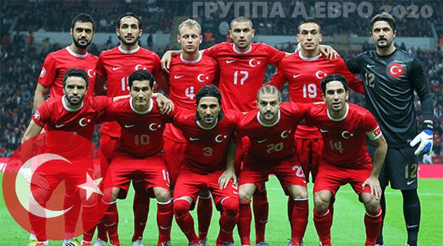 Сборная Турции на евро 2020 по футболу