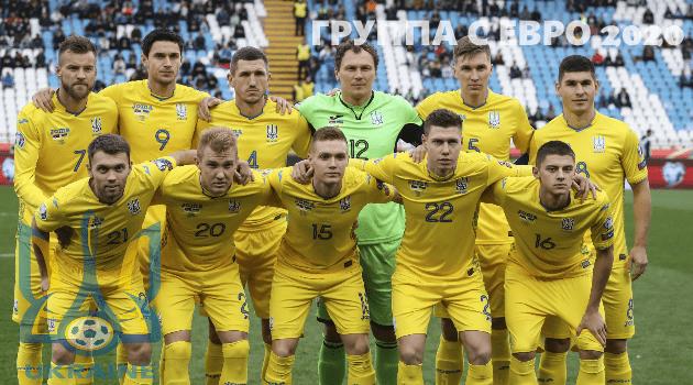 Сборная Украины чемпионат европы 2020 по футболу