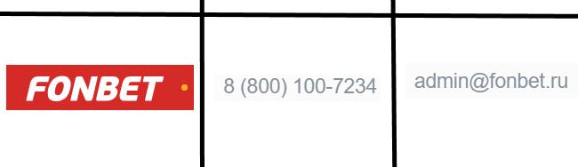 Контакты букмекерской компании фонбет