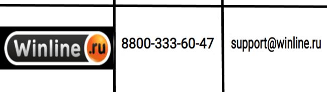 Служба поддержки букмекерских контор Винлайн