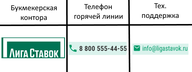 Контакты БК Лига ставок