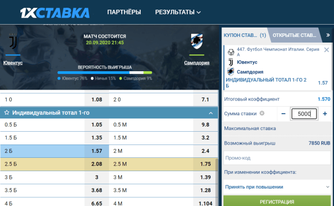 Прогноз матча Ювентус – Сампдория и ставка