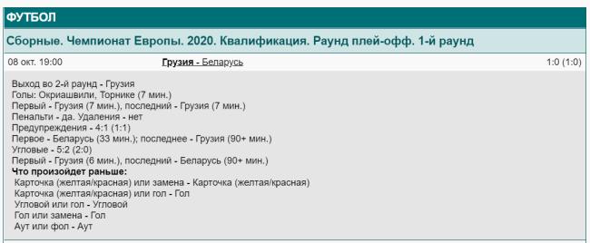 Обзор матча Грузия Беларусь от 8.10.2020