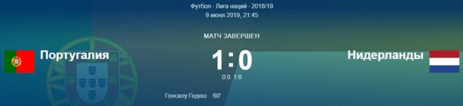 Победитель Лиги наций 2018/2019