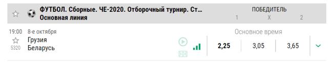 Коэффициенты букмекеров на матч Грузия Беларусь