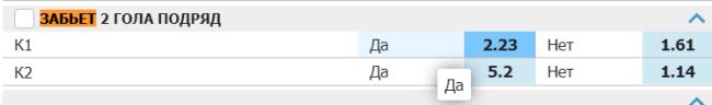Ставка на матч Ренн Краснодар 17.10.2020