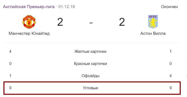 Статистика угловых в футбольном матче МЮ - Астон Вилла