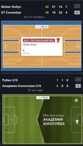 Инфографика матчей - это схематичное изображение матча в режиме он-лайн