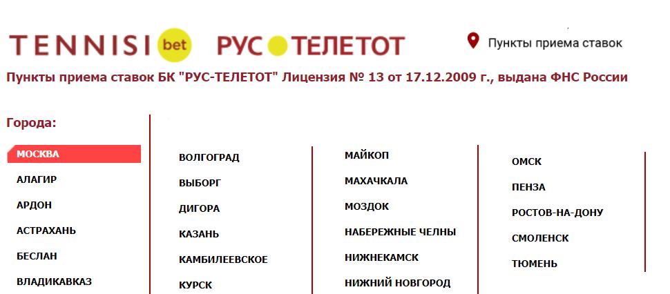 пункты приема ставок БК Рус-Телетот