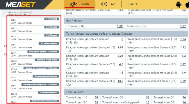 Ставки на КХЛ в БК Мелбет