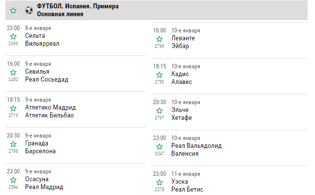 """Обзор акции 2021 """"Топ-бонус для топ-чемпионатов"""" от БК Лига Ставок."""